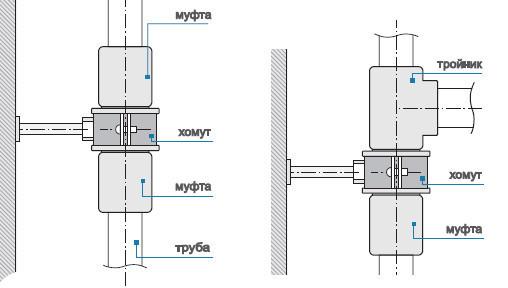 Схема  полипропиленовых трубопроводов