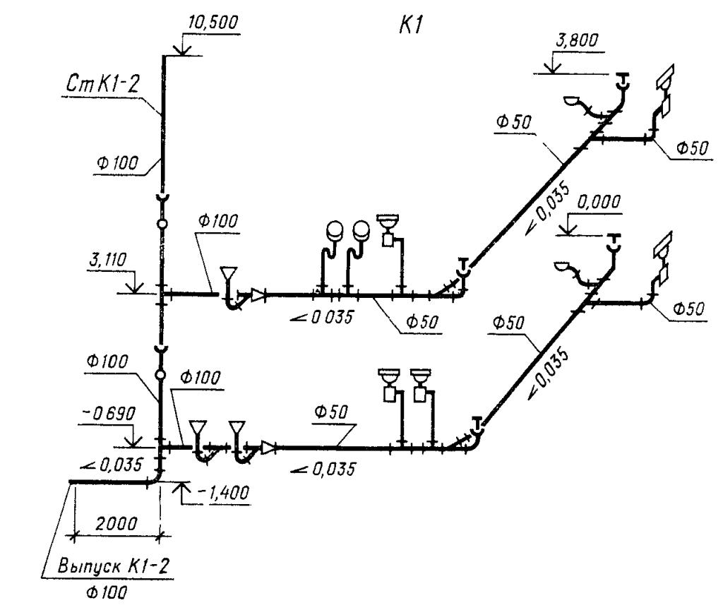 Схемы внутридомовых сетей водоснабжения канализации