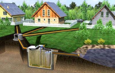 Назначение наружной канализации -  выведение отходов за границы жилого дома.
