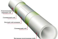 Конструкция полипрропиленовой трубы.
