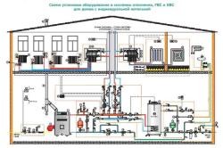 Схема канализации в высотках