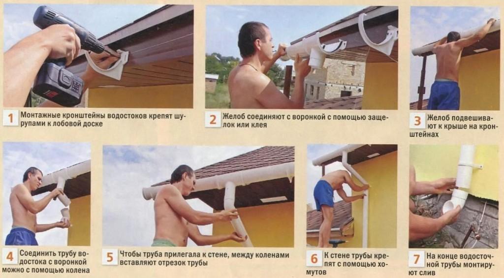Этапы установки водостока.