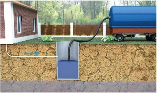 Схема выгребной ямы для канализации