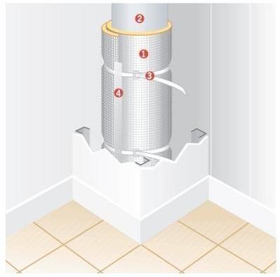 Схема обмотки рулонной изоляцией