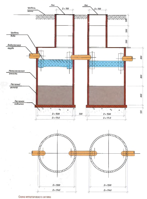 Схема металлического септика