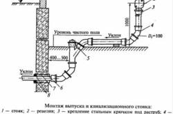 Схема монтажа канализационного стока