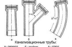 Схема разновидностей канализационных труб