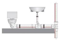 Схема соединения вертикального участка канализации с горизонтальным