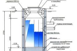 Схема устройства для очистки сточных вод