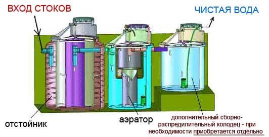 Схема устройства механической