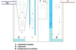 Схема септика из колец бетонных и еврокубов: размеры, объем, глубина и типовой проект