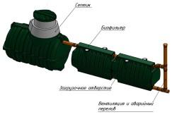 Схема биофильтра для септика