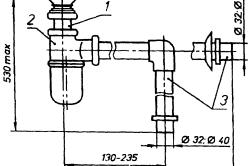 Схема подключения сифона к раковине