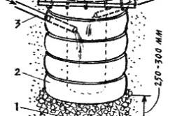 Схема сливной ямы, изготовленной из покрышек.