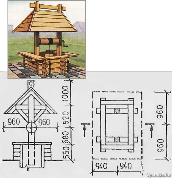 Как сделать домик для колодца своими руками - 3 71