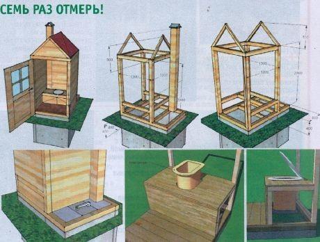 Этапы строительства деревянного туалета