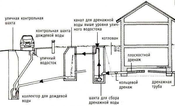 Пола потолка шумоизоляция и