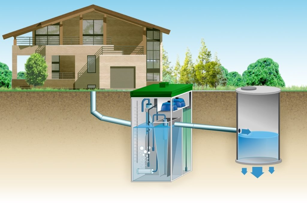 Автономные канализационные станции под ключ